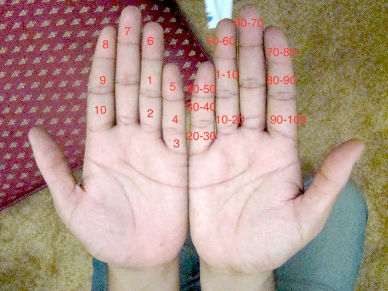 How to do Dhyan