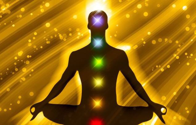 Kundalini and the Shatchakra