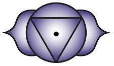 ajnya chakra yantra