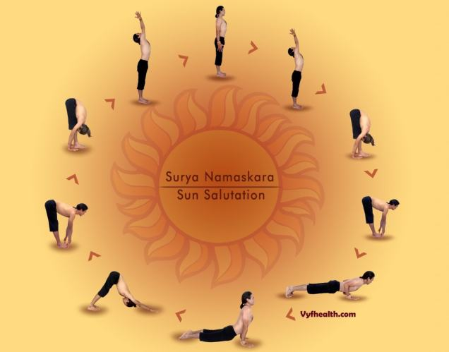 Real Health benefits of the Surya namaskar