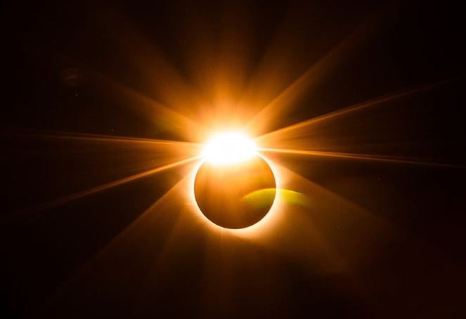 Eclipses in the horoscope, birth and transit analysis