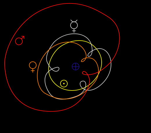 Movements of the Nine Planets/Graha